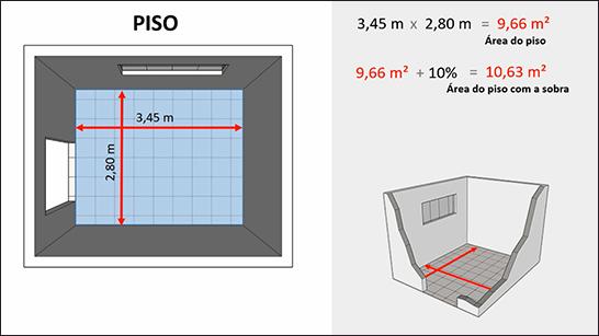 Como calcular a quantidade de pisos e revestimentos arquitetura se faz - Calcular valor tasacion piso ...